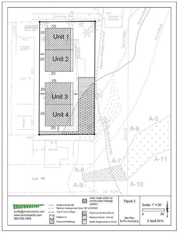 Site Plans & Mitigation
