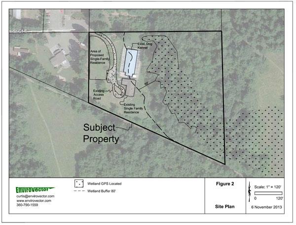 Site Plans & Feasibility